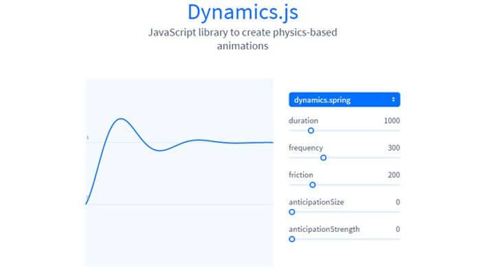 dynamics js javascript library